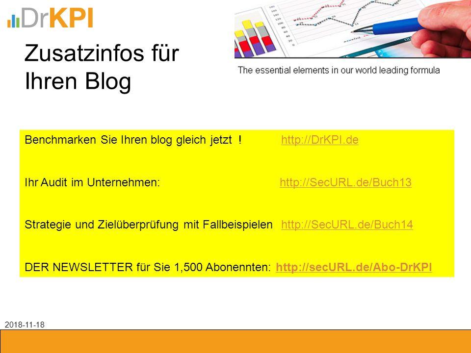 Zusatzinfos für Ihren Blog Benchmarken Sie Ihren blog gleich jetzt ! http://DrKPI.dehttp://DrKPI.de Ihr Audit im Unternehmen: http://SecURL.de/Buch13h