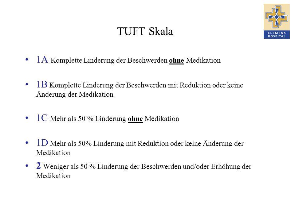 TUFT Skala 1A Komplette Linderung der Beschwerden ohne Medikation 1B Komplette Linderung der Beschwerden mit Reduktion oder keine Änderung der Medikation 1C Mehr als 50 % Linderung ohne Medikation 1D Mehr als 50% Linderung mit Reduktion oder keine Änderung der Medikation 2 Weniger als 50 % Linderung der Beschwerden und/oder Erhöhung der Medikation