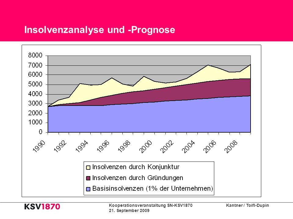 Kooperationsveranstaltung SN-KSV1870 Kantner / Toifl-Dupin 21. September 2009 Insolvenzanalyse und -Prognose