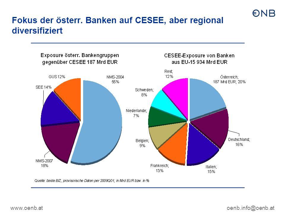 www.oenb.atoenb.info@oenb.at Fokus der österr. Banken auf CESEE, aber regional diversifiziert