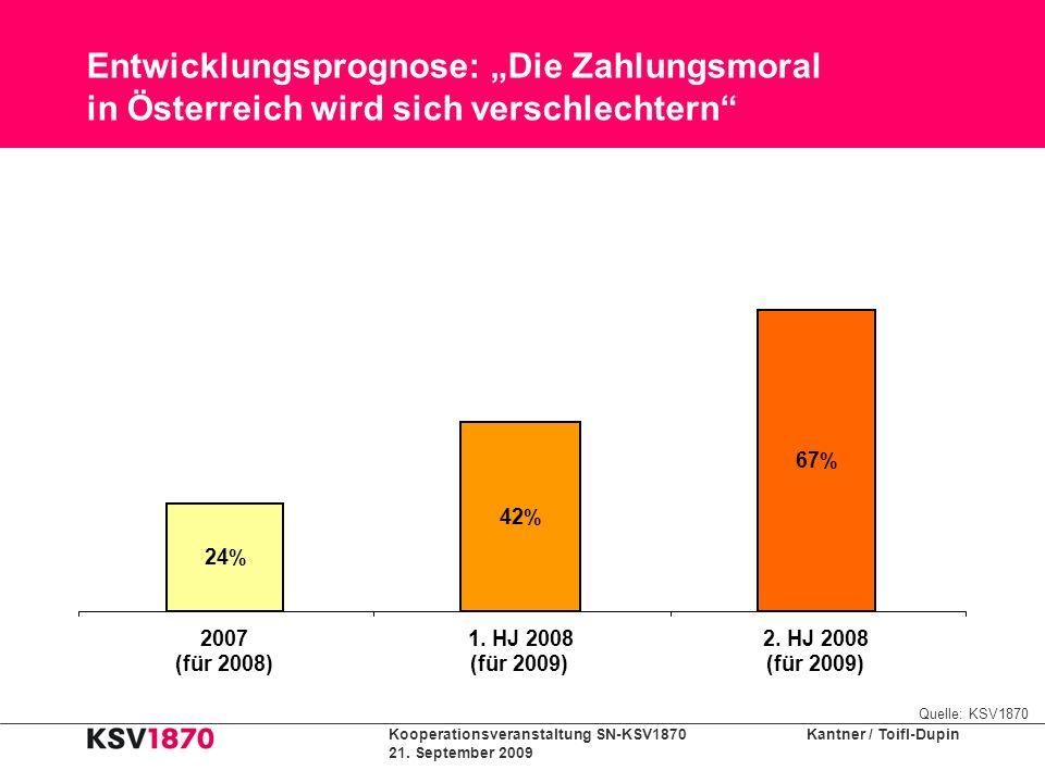 """Kooperationsveranstaltung SN-KSV1870 Kantner / Toifl-Dupin 21. September 2009 Entwicklungsprognose: """"Die Zahlungsmoral in Österreich wird sich verschl"""