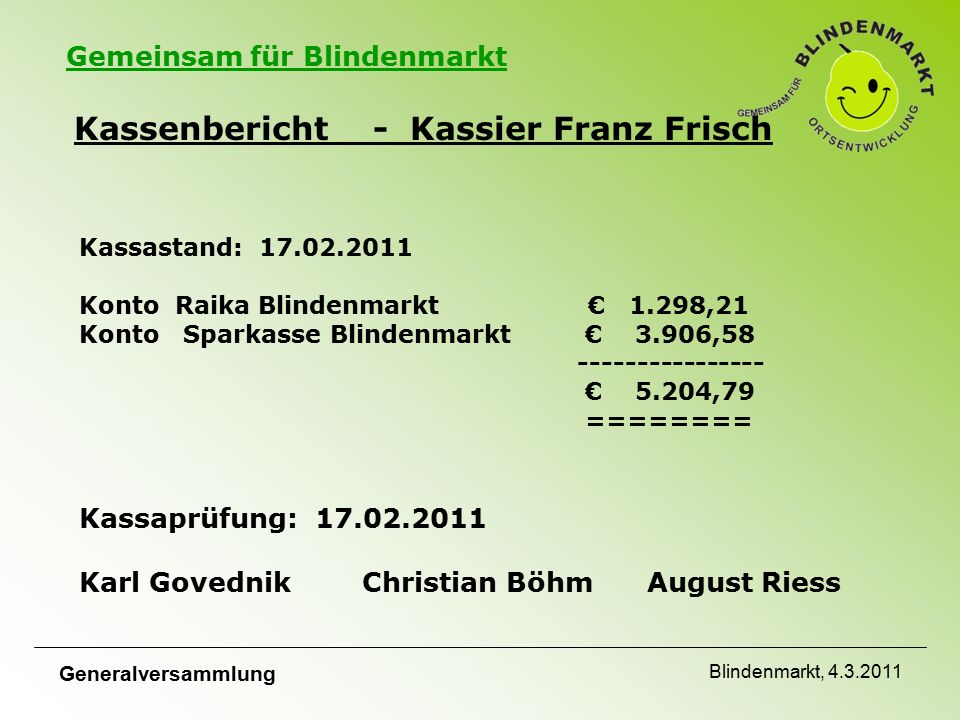 Gemeinsam für Blindenmarkt Kassenbericht - Kassier Franz Frisch Kassastand: 17.02.2011 Konto Raika Blindenmarkt € 1.298,21 Konto Sparkasse Blindenmarkt € 3.906,58 ---------------- € 5.204,79 ======== Kassaprüfung: 17.02.2011 Karl Govednik Christian Böhm August Riess Generalversammlung Blindenmarkt, 4.3.2011