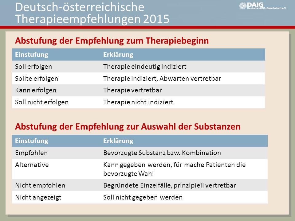 Deutsch-österreichische Therapieempfehlungen 2015 EinstufungErklärung Soll erfolgenTherapie eindeutig indiziert Sollte erfolgenTherapie indiziert, Abw
