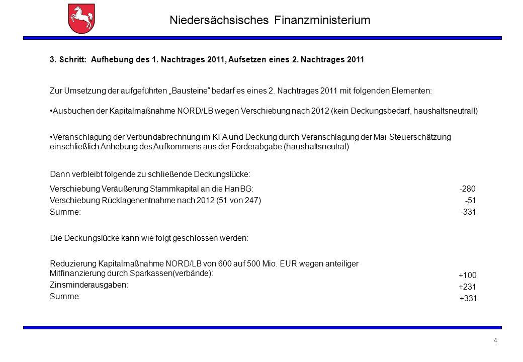 Niedersächsisches Finanzministerium 4 3. Schritt: Aufhebung des 1. Nachtrages 2011, Aufsetzen eines 2. Nachtrages 2011 Zur Umsetzung der aufgeführten