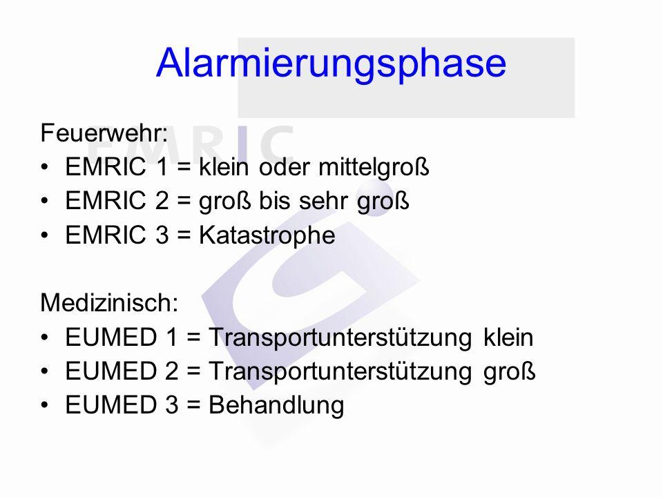 Alarmierungsphase Feuerwehr: EMRIC 1 = klein oder mittelgroß EMRIC 2 = groß bis sehr groß EMRIC 3 = Katastrophe Medizinisch: EUMED 1 = Transportunterstützung klein EUMED 2 = Transportunterstützung groß EUMED 3 = Behandlung
