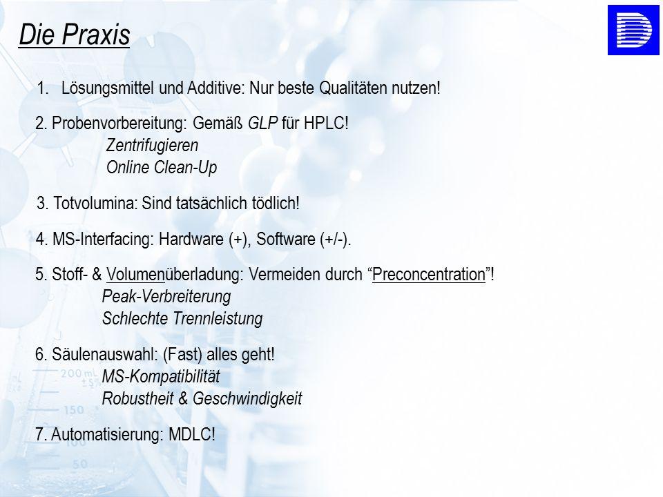 2. Probenvorbereitung: Gemäß GLP für HPLC! Zentrifugieren Online Clean-Up 3. Totvolumina: Sind tatsächlich tödlich! 4. MS-Interfacing: Hardware (+), S