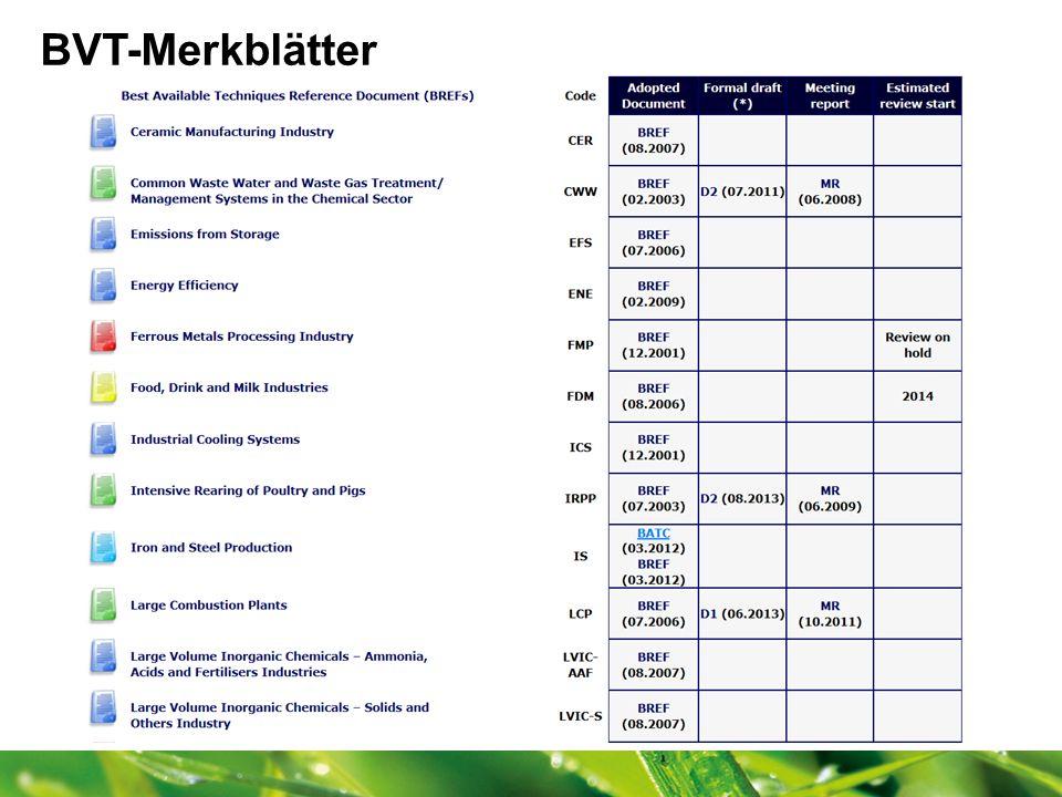 Seite 8 / Stand der Technik (beste verfügbare Techniken – BVT) BVT-Merkblätter