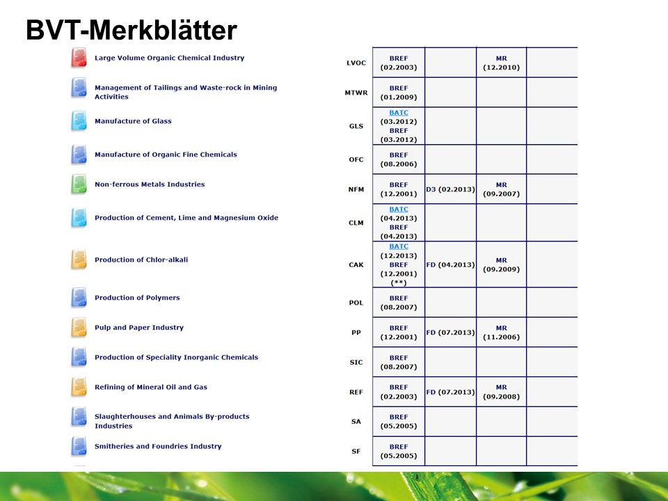 Seite 9 / Stand der Technik (beste verfügbare Techniken – BVT) BVT-Merkblätter