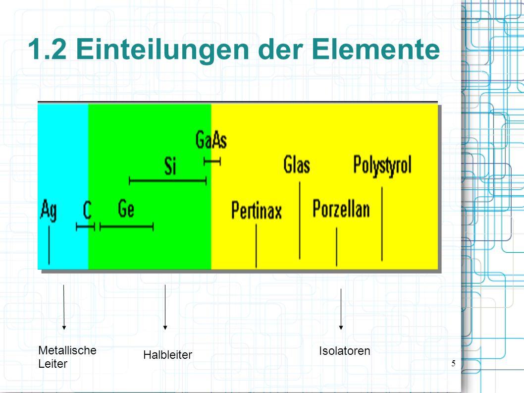 5 1.2 Einteilungen der Elemente Metallische Leiter Halbleiter Isolatoren
