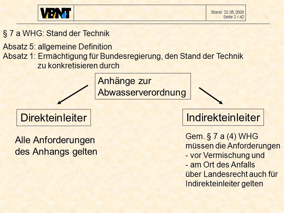 § 7 a WHG: Stand der Technik Absatz 5: allgemeine Definition Absatz 1: Ermächtigung für Bundesregierung, den Stand der Technik zu konkretisieren durch Direkteinleiter Alle Anforderungen des Anhangs gelten Anhänge zur Abwasserverordnung Indirekteinleiter Gem.