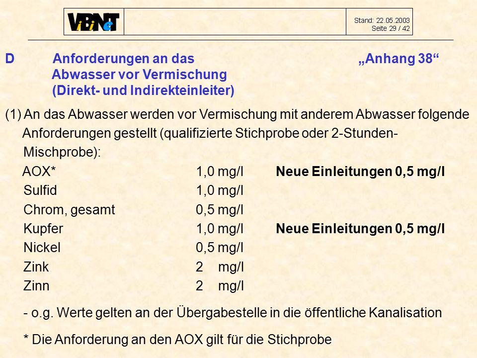"""DAnforderungen an das """"Anhang 38 Abwasser vor Vermischung (Direkt- und Indirekteinleiter) (1) An das Abwasser werden vor Vermischung mit anderem Abwasser folgende Anforderungen gestellt (qualifizierte Stichprobe oder 2-Stunden- Mischprobe): AOX*1,0 mg/l Neue Einleitungen 0,5 mg/l Sulfid 1,0 mg/l Chrom, gesamt0,5 mg/l Kupfer1,0 mg/l Neue Einleitungen 0,5 mg/l Nickel0,5 mg/l Zink2 mg/l Zinn2 mg/l - o.g."""