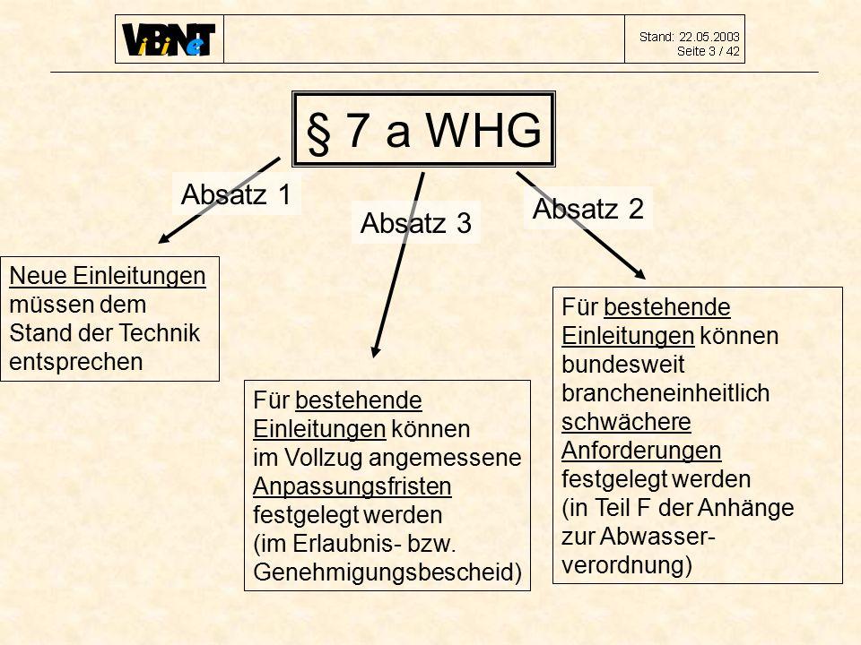 § 7 a WHG Neue Einleitungen müssen dem Stand der Technik entsprechen Für bestehende Einleitungen können im Vollzug angemessene Anpassungsfristen festgelegt werden (im Erlaubnis- bzw.