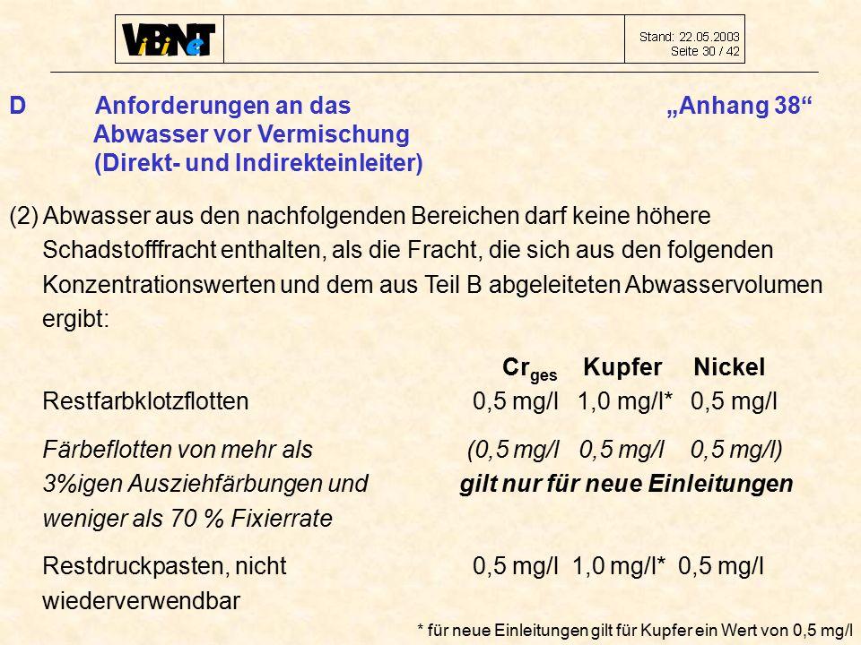 """DAnforderungen an das """"Anhang 38 Abwasser vor Vermischung (Direkt- und Indirekteinleiter) (2) Abwasser aus den nachfolgenden Bereichen darf keine höhere Schadstofffracht enthalten, als die Fracht, die sich aus den folgenden Konzentrationswerten und dem aus Teil B abgeleiteten Abwasservolumen ergibt: Cr ges Kupfer Nickel Restfarbklotzflotten 0,5 mg/l 1,0 mg/l* 0,5 mg/l Färbeflotten von mehr als (0,5 mg/l 0,5 mg/l 0,5 mg/l) 3%igen Ausziehfärbungen und gilt nur für neue Einleitungen weniger als 70 % Fixierrate Restdruckpasten, nicht 0,5 mg/l 1,0 mg/l* 0,5 mg/l wiederverwendbar * für neue Einleitungen gilt für Kupfer ein Wert von 0,5 mg/l"""
