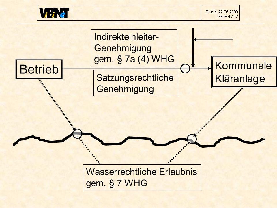 Betrieb Kommunale Kläranlage Indirekteinleiter- Genehmigung gem.