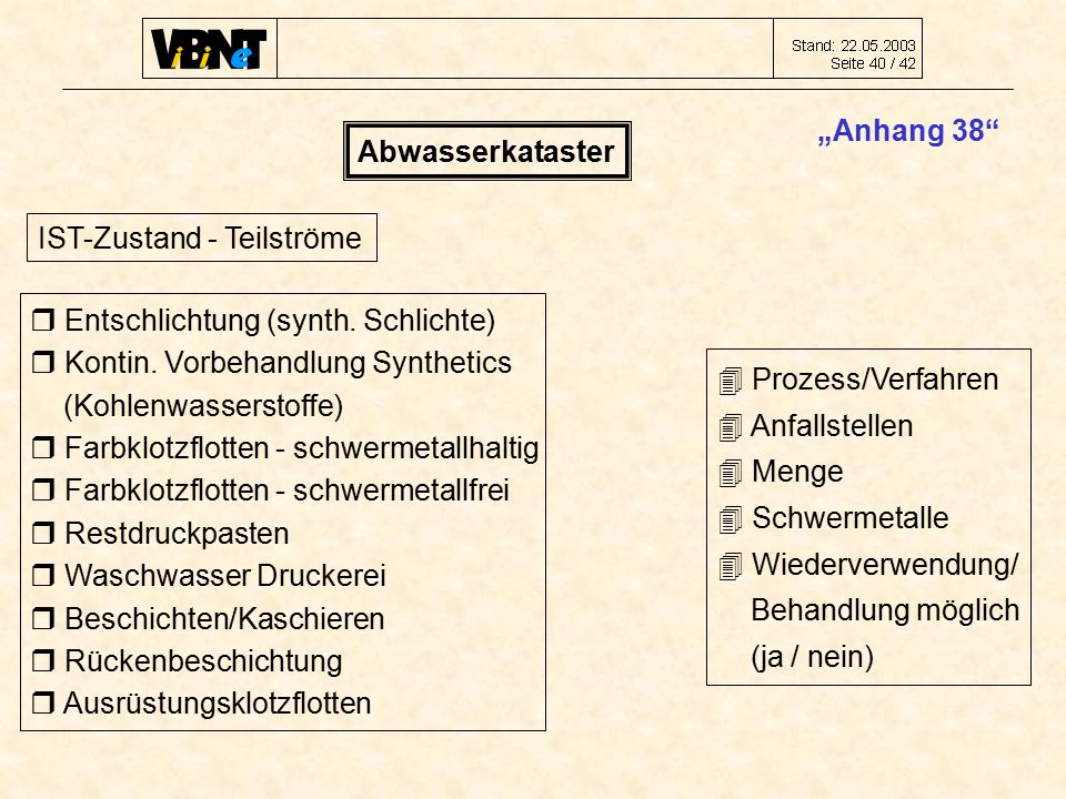"""""""Anhang 38 Abwasserkataster IST-Zustand - Teilströme  Entschlichtung (synth."""