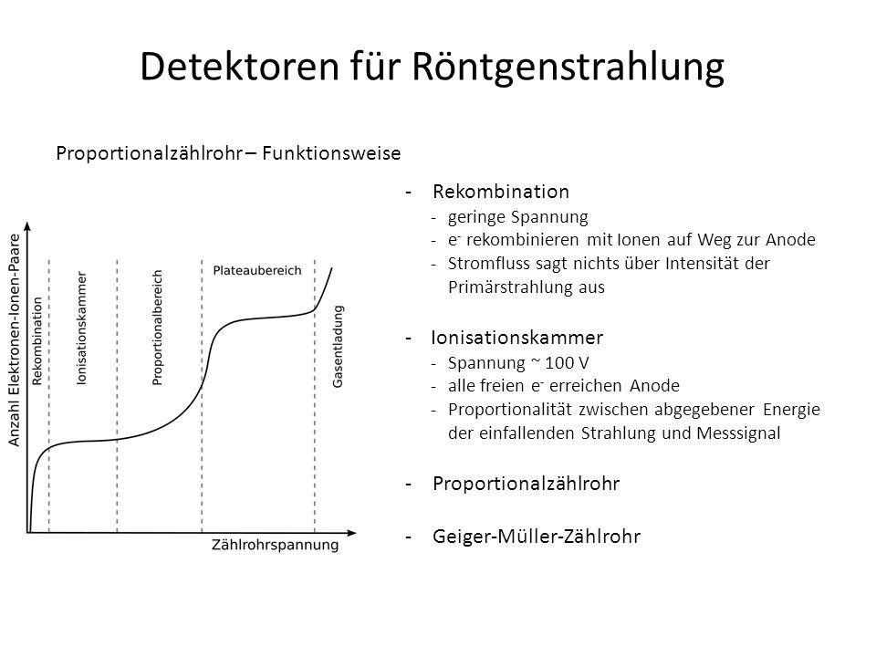 Detektoren für Röntgenstrahlung Proportionalzählrohr – Funktionsweise -Rekombination -geringe Spannung -e - rekombinieren mit Ionen auf Weg zur Anode -Stromfluss sagt nichts über Intensität der Primärstrahlung aus -Ionisationskammer -Spannung ~ 100 V -alle freien e - erreichen Anode -Proportionalität zwischen abgegebener Energie der einfallenden Strahlung und Messsignal -Proportionalzählrohr -Geiger-Müller-Zählrohr