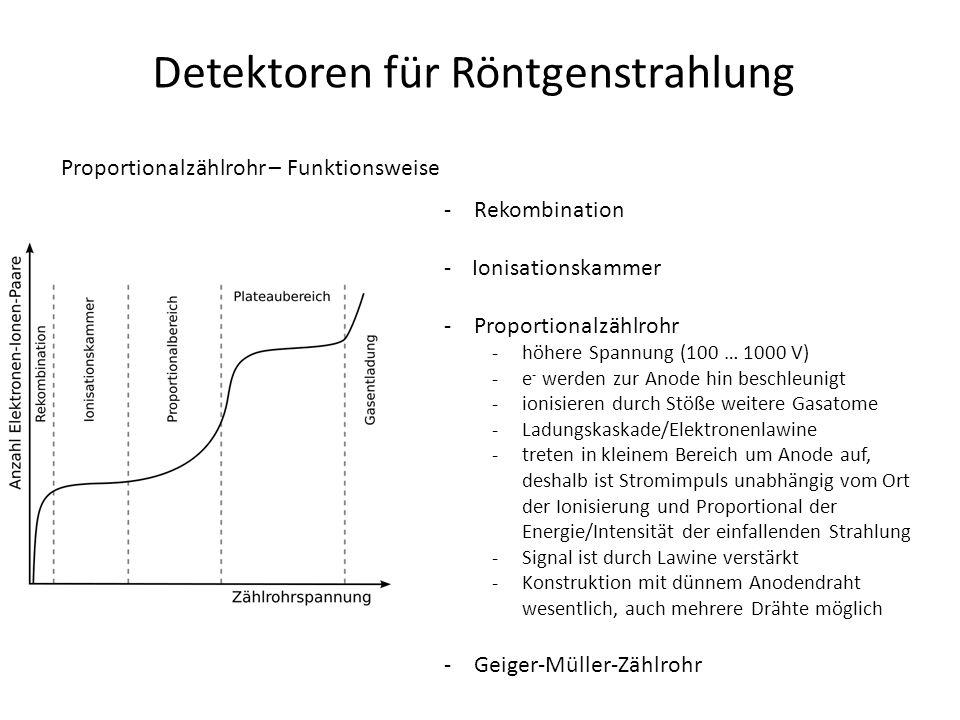 Detektoren für Röntgenstrahlung Proportionalzählrohr – Funktionsweise -Rekombination -Ionisationskammer -Proportionalzählrohr -höhere Spannung (100 … 1000 V) -e - werden zur Anode hin beschleunigt -ionisieren durch Stöße weitere Gasatome -Ladungskaskade/Elektronenlawine -treten in kleinem Bereich um Anode auf, deshalb ist Stromimpuls unabhängig vom Ort der Ionisierung und Proportional der Energie/Intensität der einfallenden Strahlung -Signal ist durch Lawine verstärkt -Konstruktion mit dünnem Anodendraht wesentlich, auch mehrere Drähte möglich -Geiger-Müller-Zählrohr