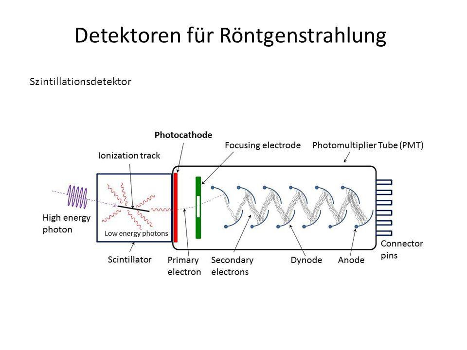 Detektoren für Röntgenstrahlung Szintillationsdetektor
