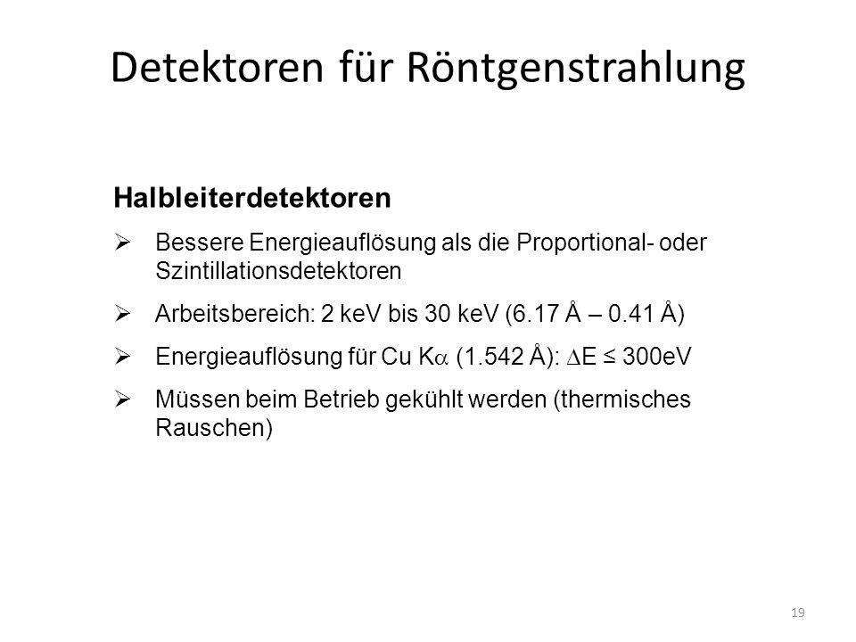 19 Detektoren für Röntgenstrahlung Halbleiterdetektoren  Bessere Energieauflösung als die Proportional- oder Szintillationsdetektoren  Arbeitsbereich: 2 keV bis 30 keV (6.17 Å – 0.41 Å)  Energieauflösung für Cu K  (1.542 Å):  E ≤ 300eV  Müssen beim Betrieb gekühlt werden (thermisches Rauschen)