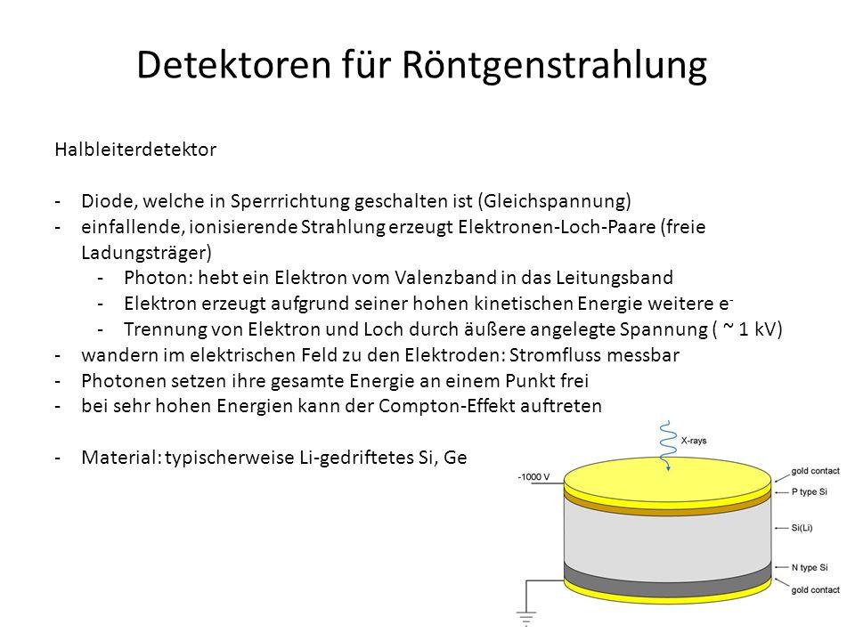 Detektoren für Röntgenstrahlung Halbleiterdetektor -Diode, welche in Sperrrichtung geschalten ist (Gleichspannung) -einfallende, ionisierende Strahlung erzeugt Elektronen-Loch-Paare (freie Ladungsträger) -Photon: hebt ein Elektron vom Valenzband in das Leitungsband -Elektron erzeugt aufgrund seiner hohen kinetischen Energie weitere e - -Trennung von Elektron und Loch durch äußere angelegte Spannung ( ~ 1 kV) -wandern im elektrischen Feld zu den Elektroden: Stromfluss messbar -Photonen setzen ihre gesamte Energie an einem Punkt frei -bei sehr hohen Energien kann der Compton-Effekt auftreten -Material: typischerweise Li-gedriftetes Si, Ge