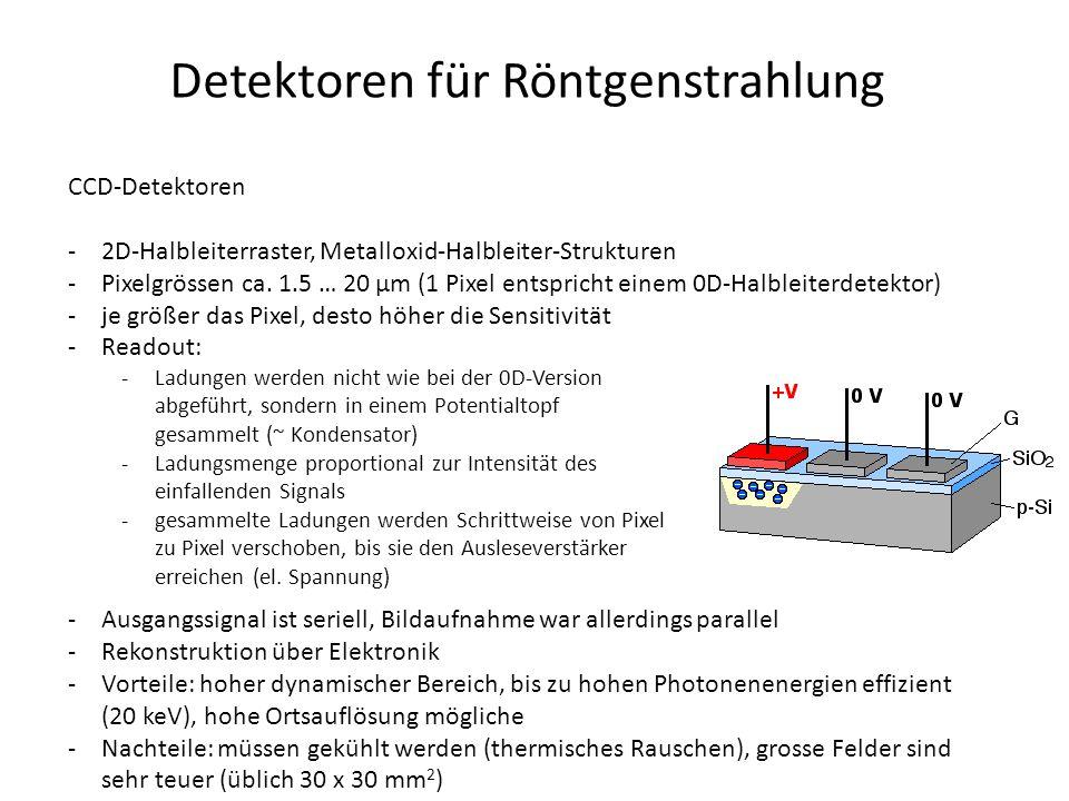 Detektoren für Röntgenstrahlung CCD-Detektoren -2D-Halbleiterraster, Metalloxid-Halbleiter-Strukturen -Pixelgrössen ca.