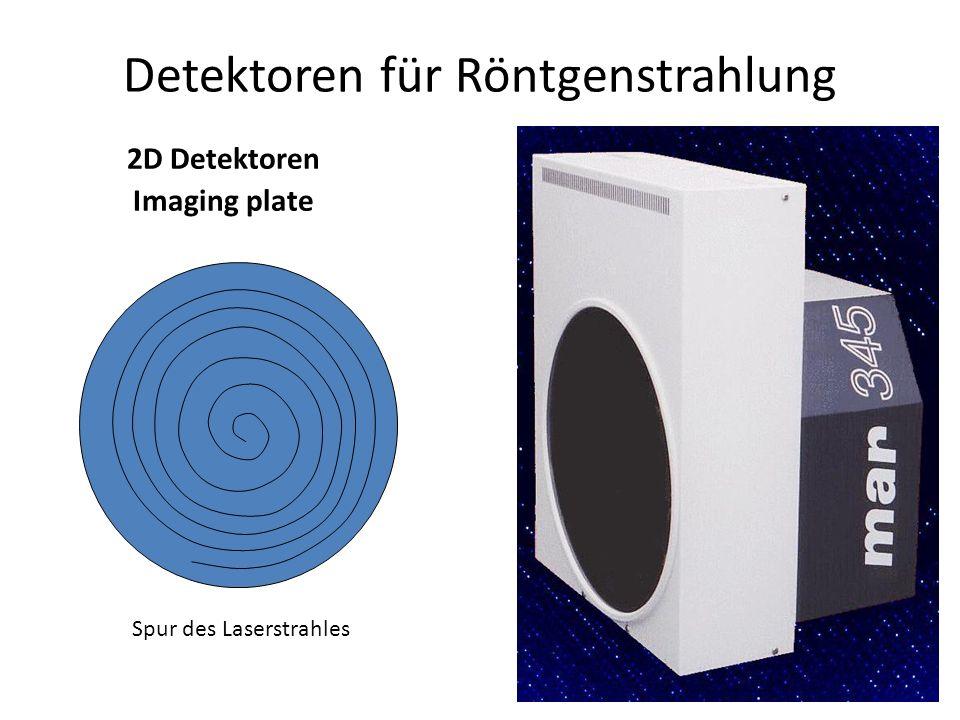 33 Detektoren für Röntgenstrahlung 2D Detektoren Imaging plate Spur des Laserstrahles