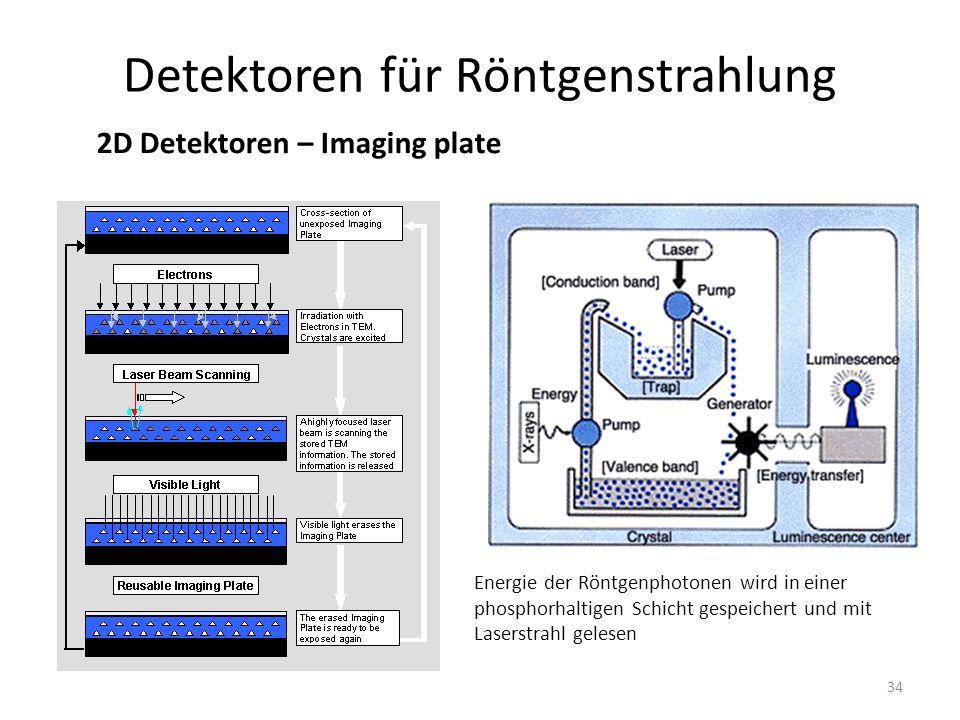 34 Detektoren für Röntgenstrahlung 2D Detektoren – Imaging plate Energie der Röntgenphotonen wird in einer phosphorhaltigen Schicht gespeichert und mit Laserstrahl gelesen