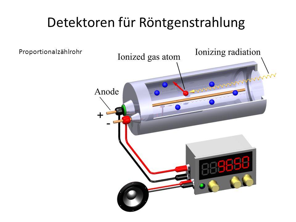 Detektoren für Röntgenstrahlung Proportionalzählrohr