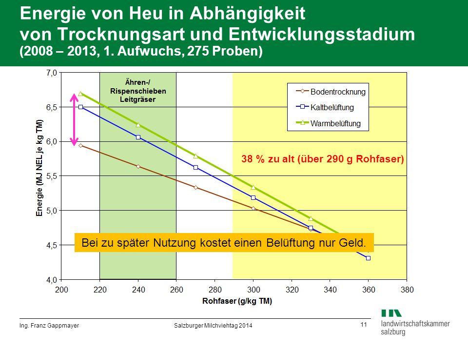 11 Energie von Heu in Abhängigkeit von Trocknungsart und Entwicklungsstadium (2008 – 2013, 1.