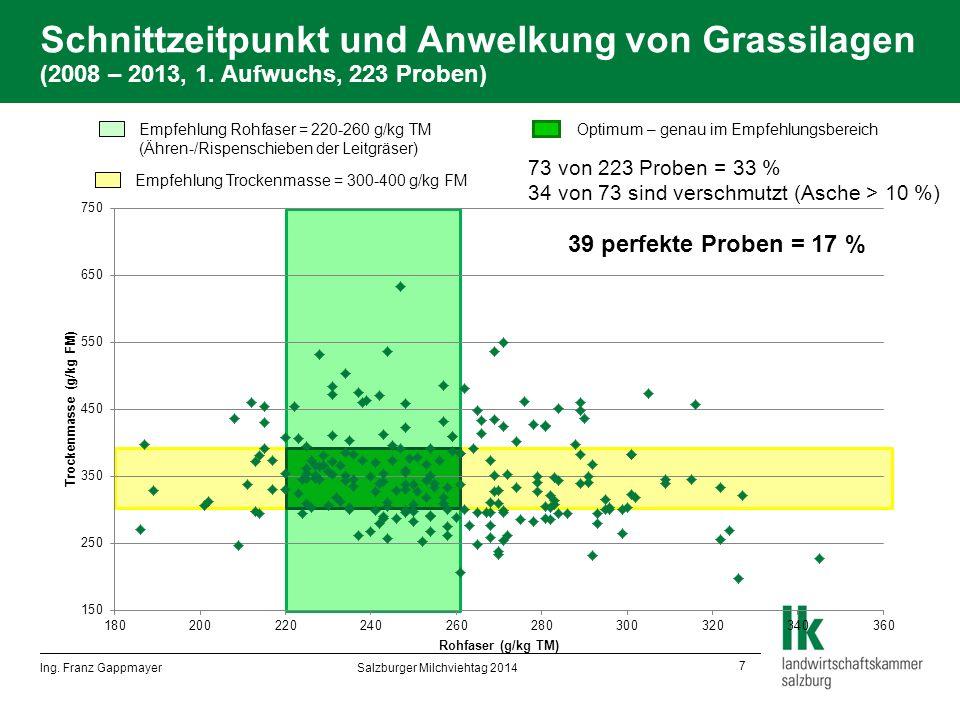 7 Schnittzeitpunkt und Anwelkung von Grassilagen (2008 – 2013, 1.