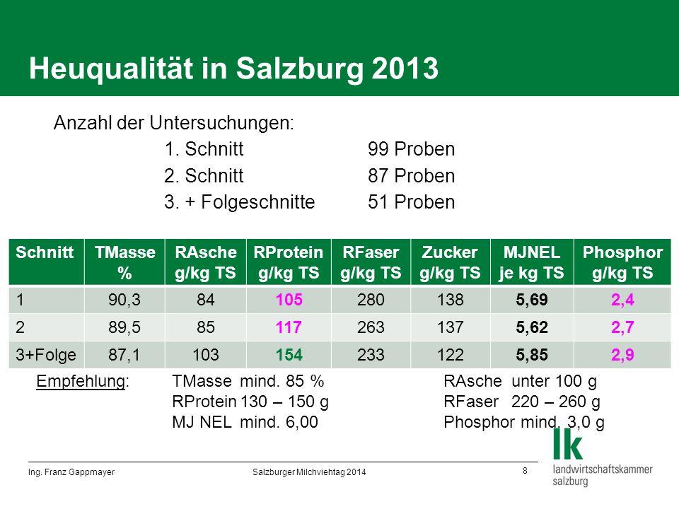 8 Heuqualität in Salzburg 2013  Anzahl der Untersuchungen:  1.