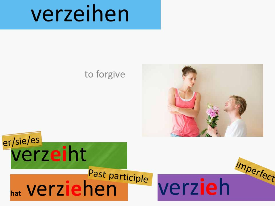 verzeihen verzeiht hat verziehen to forgive er/sie/es Past participle verzieh imperfect