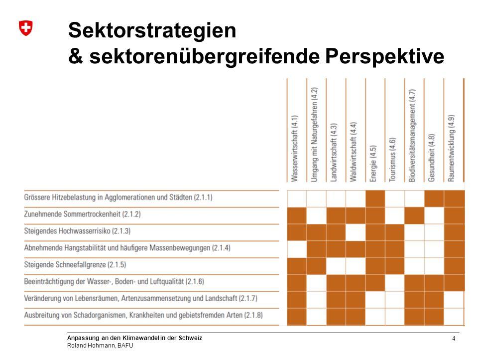 5 Anpassung an den Klimawandel in der Schweiz Roland Hohmann, BAFU 1August 2009: BR beauftragt UVEK in Zusammenarbeit mit EDI, EFD, EVD und VBS die klimabedingten Risiken zu analysieren und eine Anpassungsstrategie zu entwickeln 2März 2012: BR verabschiedet 1.