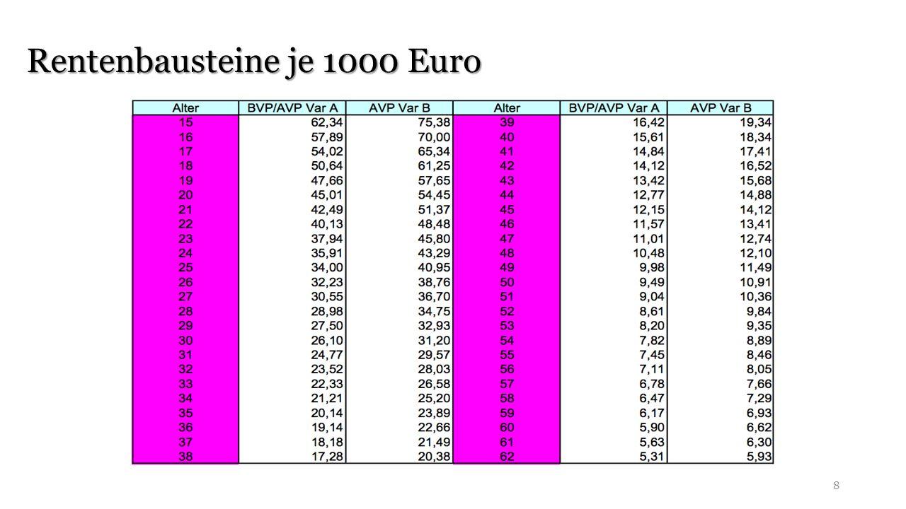 Rentenbausteine je 1000 Euro 8