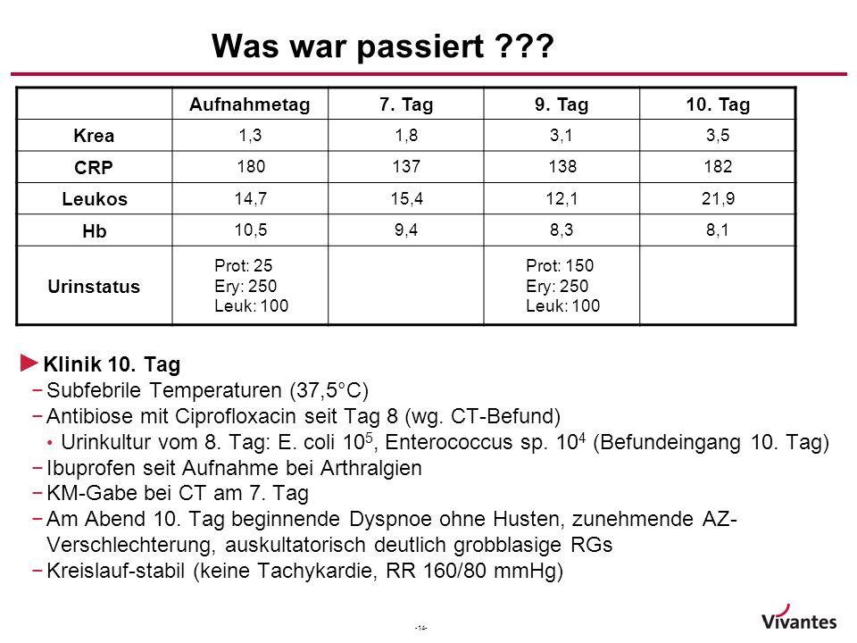 -14- Was war passiert ??? ► Klinik 10. Tag −Subfebrile Temperaturen (37,5°C) −Antibiose mit Ciprofloxacin seit Tag 8 (wg. CT-Befund) Urinkultur vom 8.