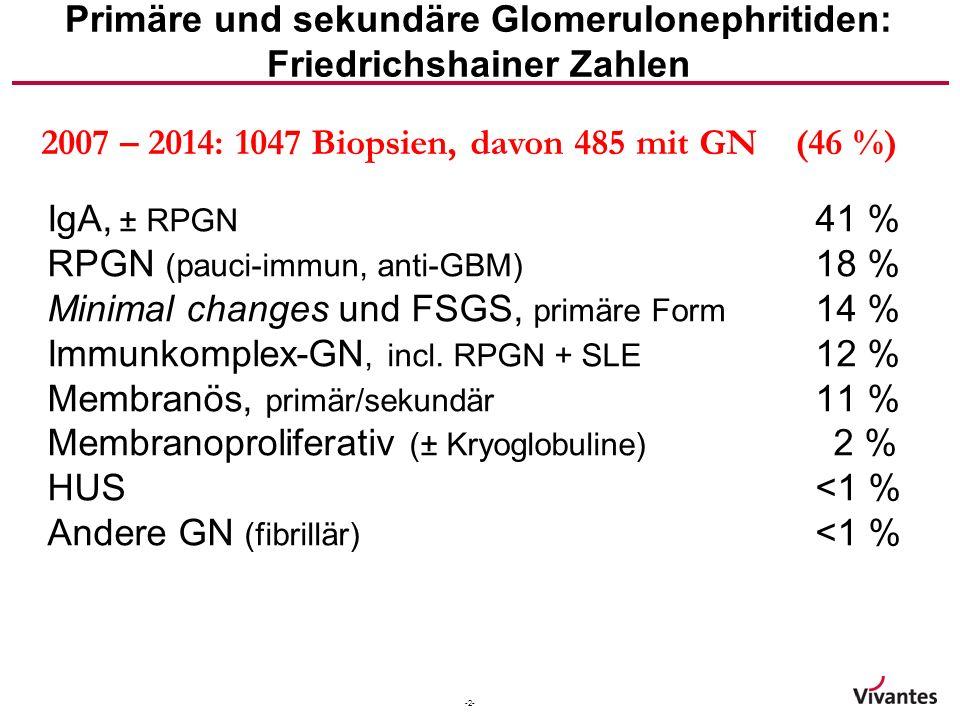 -2- Primäre und sekundäre Glomerulonephritiden: Friedrichshainer Zahlen IgA, ± RPGN 41 % RPGN (pauci-immun, anti-GBM) 18 % Minimal changes und FSGS, p