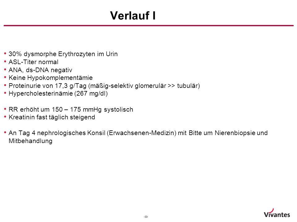 -33- Verlauf I 30% dysmorphe Erythrozyten im Urin ASL-Titer normal ANA, ds-DNA negativ Keine Hypokomplementämie Proteinurie von 17,3 g/Tag (mäßig-sele