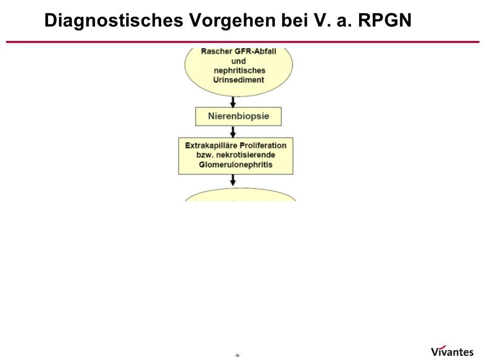 -20- Übernahmelabor Nephrologie Hb8,9 g/dl Krea2,0 mg/dl Harnstoff54 mg/dl CRP 56,3 mg/l Gesamteiweiß59 g/l Albumin26 g/l C3-Komplement0,27 g/l (deutlich erniedrigt) ANA, ANCA, anti-GBM-AK negativ Urin-Teststreifen: Protein500 mg/dl Erythrozyten250 Tl./µl Leukos100 Tl./µl Urin-Sediment: massenhaft Erythrozyten, kaum Akanthozyten  : V.a.