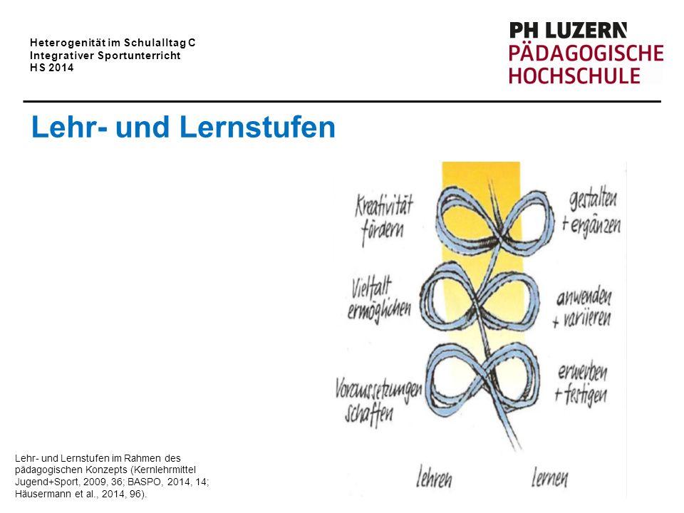 Heterogenität im Schulalltag C Integrativer Sportunterricht HS 2014 Lehr- und Lernstufen Lehr- und Lernstufen im Rahmen des pädagogischen Konzepts (Kernlehrmittel Jugend+Sport, 2009, 36; BASPO, 2014, 14; Häusermann et al., 2014, 96).