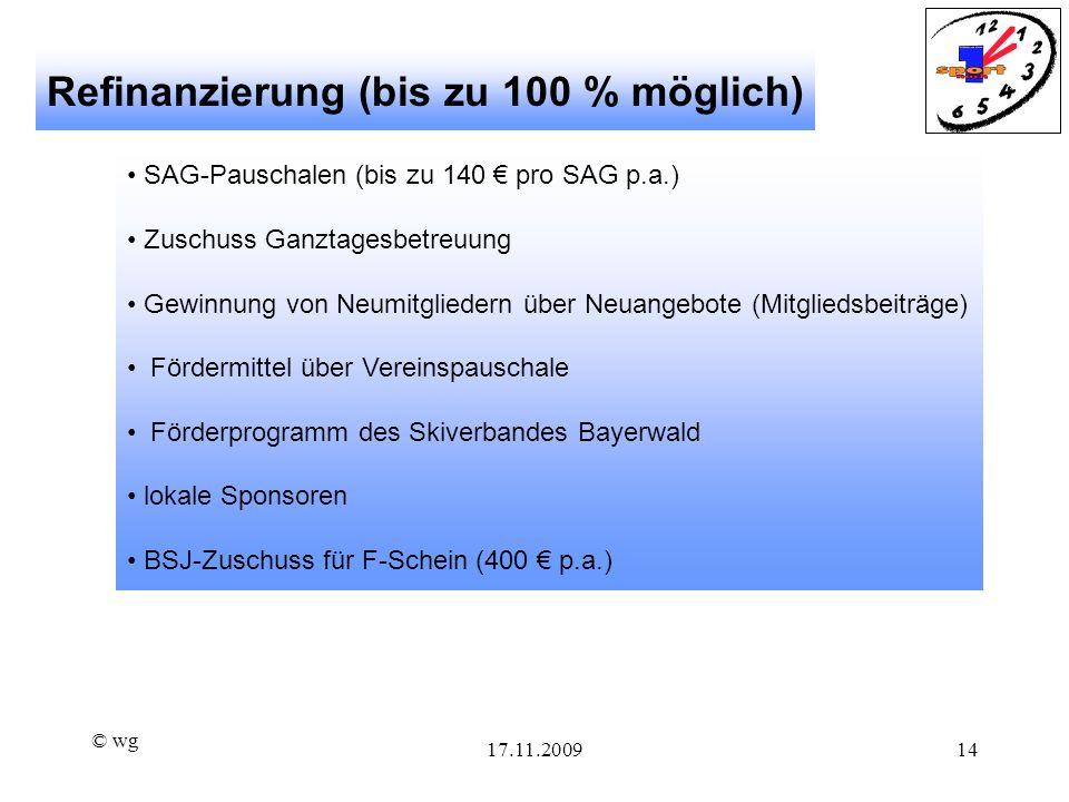 © wg 17.11.200914 SAG-Pauschalen (bis zu 140 € pro SAG p.a.) Zuschuss Ganztagesbetreuung Gewinnung von Neumitgliedern über Neuangebote (Mitgliedsbeiträge) Fördermittel über Vereinspauschale Förderprogramm des Skiverbandes Bayerwald lokale Sponsoren BSJ-Zuschuss für F-Schein (400 € p.a.) Refinanzierung (bis zu 100 % möglich)