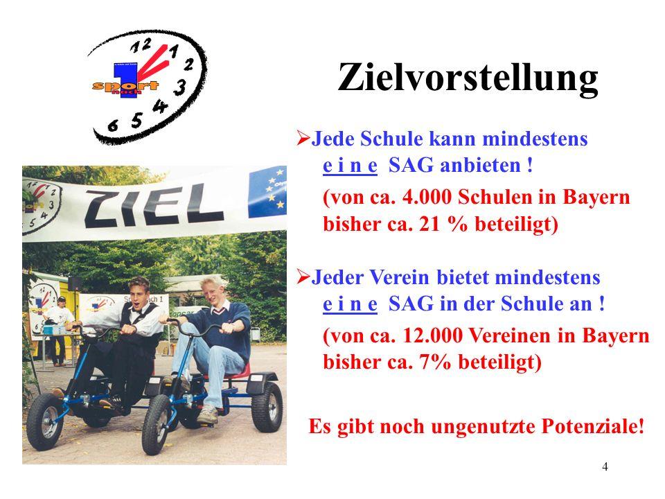 © wgLASPO Info 15 Weitere Infos www.laspo.de www.sportnach1.de Ansprechpartner bei der Landesstelle für Schulsport ist: Kristian Pianka Tel: 089/216345-25 Fax: 089/216345-125 E-Mail: k.pianka@laspo.de