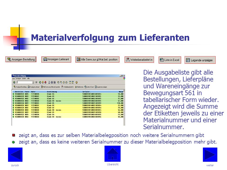 Materialverfolgung zum Lieferanten Die Ausgabeliste gibt alle Bestellungen, Lieferpläne und Wareneingänge zur Bewegungsart 561 in tabellarischer Form wieder.