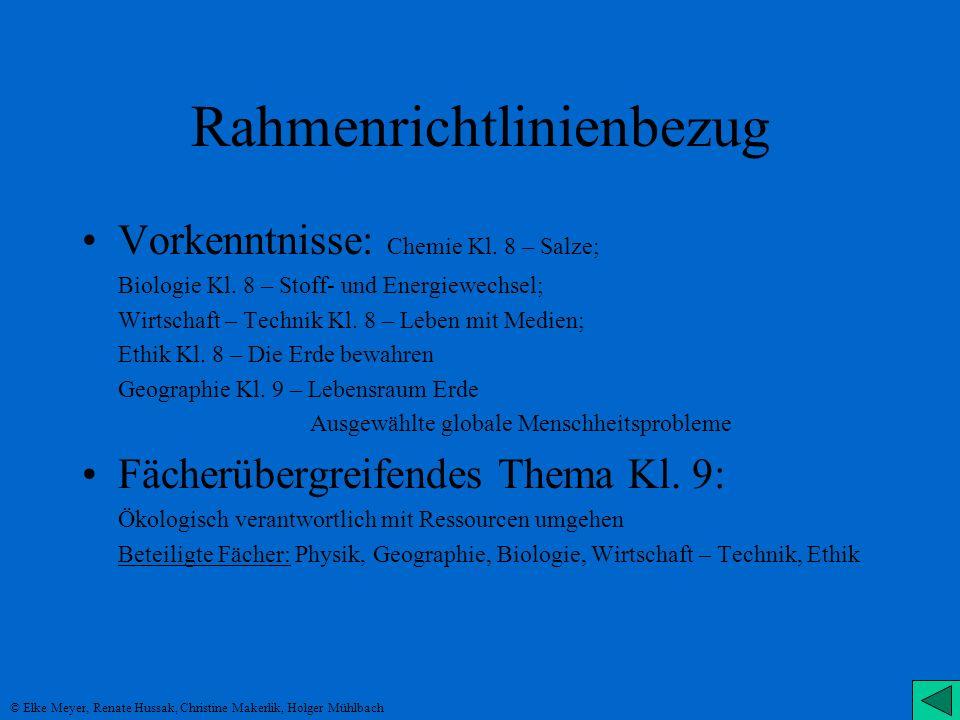 Liste der außerschulischen Partner Kali – und Salz – GmbH – Werk Bernburg Stadt – und Gemeindebibliotheken Verwandte, Bekannte Landkreisverwaltung Umweltamt Amt für Wirtschaftsförderung Bundesamt für Strahlenschutz (Morsleben) Greenpeace UGS © Elke Meyer, Renate Hussak, Christine Makerlik, Holger Mühlbach