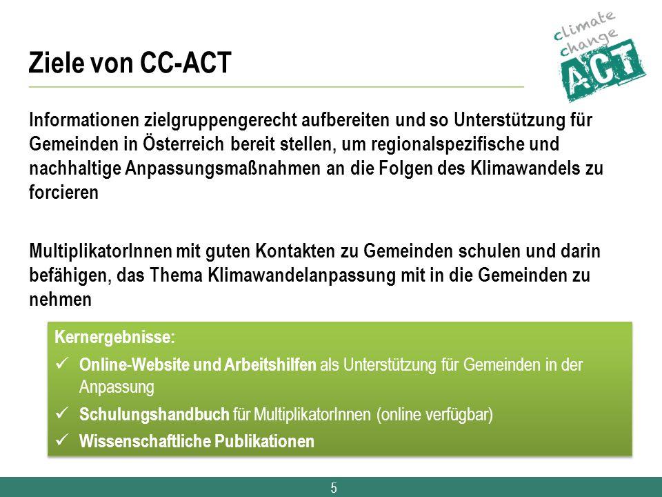 5 Ziele von CC-ACT Informationen zielgruppengerecht aufbereiten und so Unterstützung für Gemeinden in Österreich bereit stellen, um regionalspezifische und nachhaltige Anpassungsmaßnahmen an die Folgen des Klimawandels zu forcieren MultiplikatorInnen mit guten Kontakten zu Gemeinden schulen und darin befähigen, das Thema Klimawandelanpassung mit in die Gemeinden zu nehmen Kernergebnisse: Online-Website und Arbeitshilfen als Unterstützung für Gemeinden in der Anpassung Schulungshandbuch für MultiplikatorInnen (online verfügbar) Wissenschaftliche Publikationen Kernergebnisse: Online-Website und Arbeitshilfen als Unterstützung für Gemeinden in der Anpassung Schulungshandbuch für MultiplikatorInnen (online verfügbar) Wissenschaftliche Publikationen