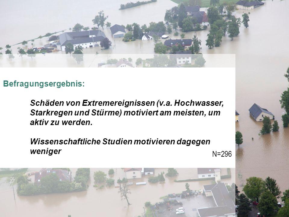 9 Befragungsergebnis: Schäden von Extremereignissen (v.a. Hochwasser, Starkregen und Stürme) motiviert am meisten, um aktiv zu werden. Wissenschaftlic