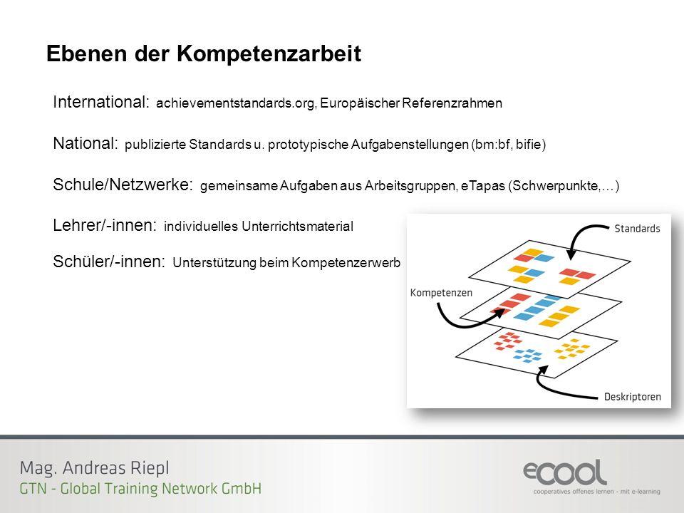 Ebenen der Kompetenzarbeit International: achievementstandards.org, Europäischer Referenzrahmen National: publizierte Standards u.