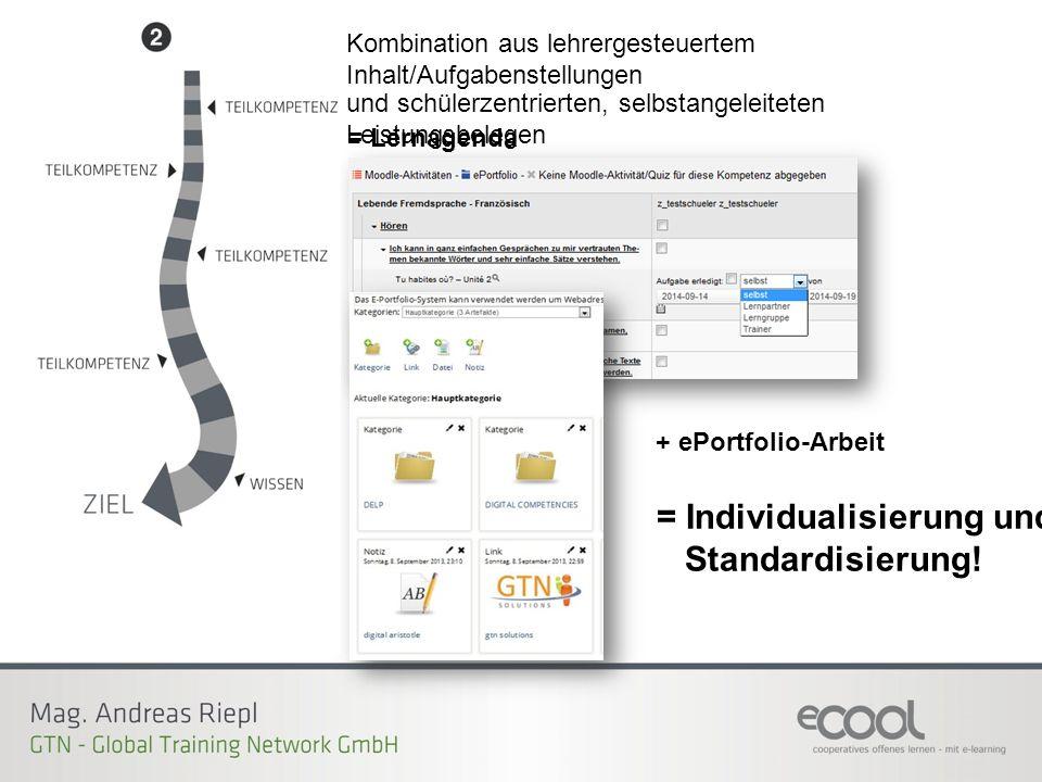 Kombination aus lehrergesteuertem Inhalt/Aufgabenstellungen = Lernagenda + ePortfolio-Arbeit = Individualisierung und Standardisierung.