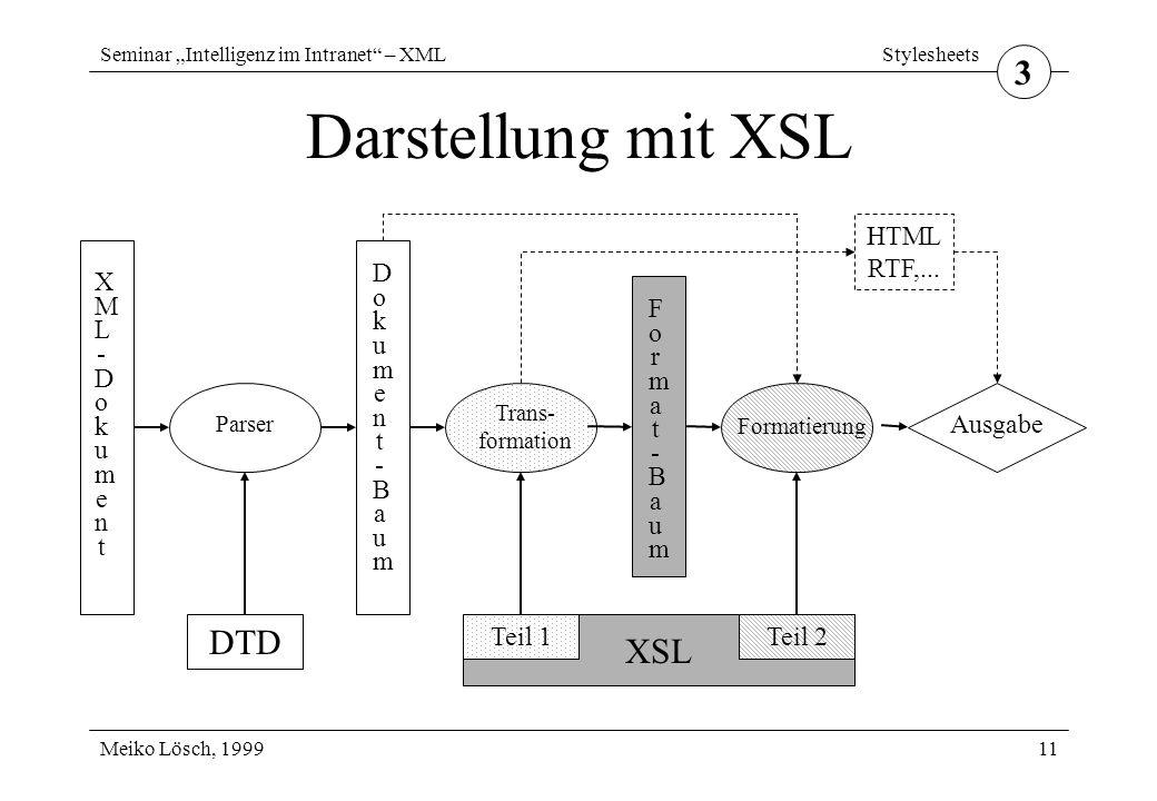 """Seminar """"Intelligenz im Intranet – XML Meiko Lösch, 1999 Stylesheets 11 Darstellung mit XSL 3 Format-BaumFormat-Baum Parser Trans- formation Formatierung Ausgabe Dokument-BaumDokument-Baum XML-DokumentXML-Dokument DTD Teil 1Teil 2 XSL HTML RTF,..."""
