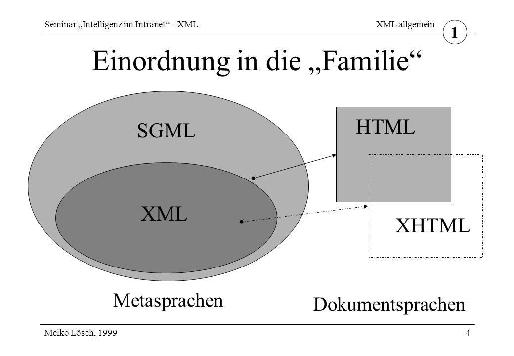 """Seminar """"Intelligenz im Intranet – XML Meiko Lösch, 1999 XML allgemein 5 Typen von Sprachen Dokumentsprachen –werden benutzt um Wissen zu repräsentieren –einzelne Dokumente werden damit formuliert –Beispiele: HTML, RTF, TeX/LaTeX,..."""
