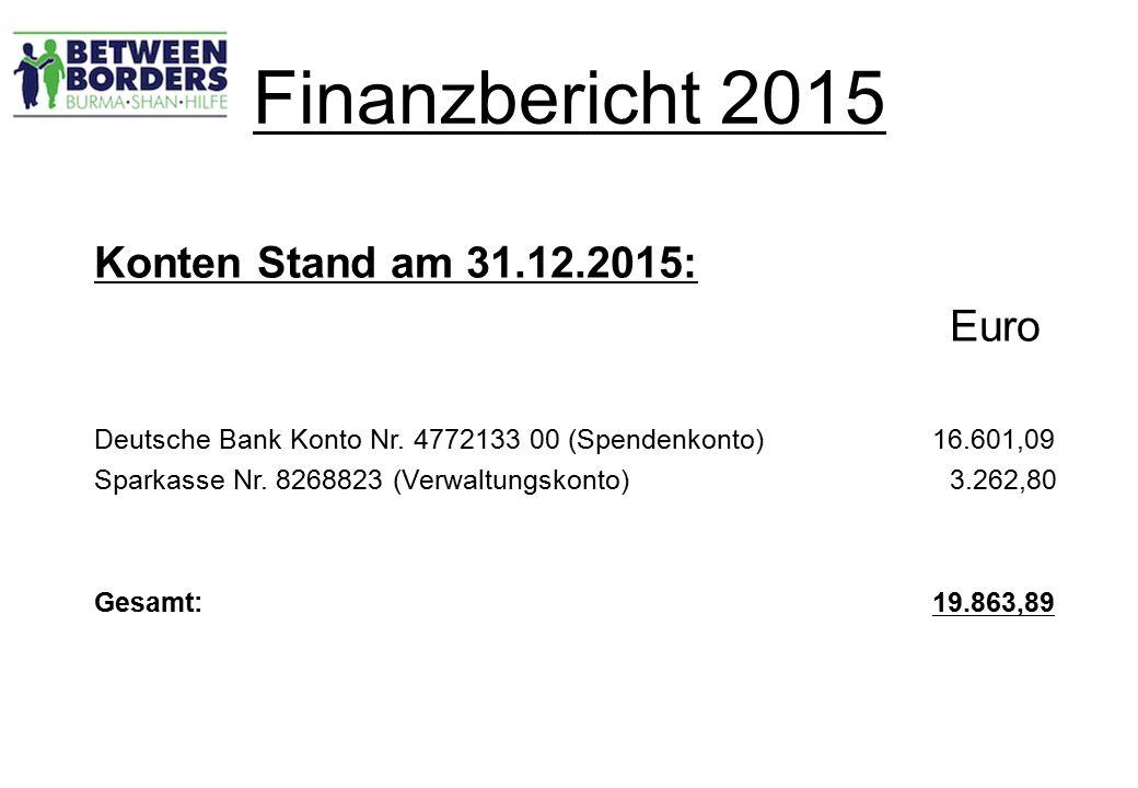 Finanzbericht 2015 Konten Stand am 31.12.2015: Euro Deutsche Bank Konto Nr.
